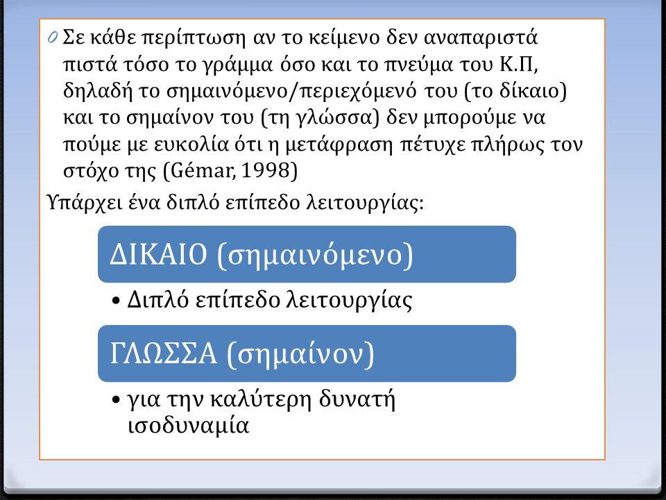 0 Σε κάθε περίπτωση αν το κείμενο δεν αναπαριστά πιστά τόσο το γράμμα όσο και το πνεύμα του Κ.Π, δηλαδή το σημαινόμενο/περιεχόμενό του (το δίκαιο) και το σημαίνον του (τη γλώσσα) δεν μπορούμε να πούμε με ευκολία ότι η μετάφραση πέτυχε πλήρως τον στόχο της (Gémar, 1998) Υπάρχει ένα διπλό επίπεδο λειτουργίας: ΔΙΚΑΙΟ (σημαινόμενο) Διπλό επίπεδο λειτουργίας ΓΛΩΣΣΑ (σημαίνον) για την καλύτερη δυνατή ισοδυναμία