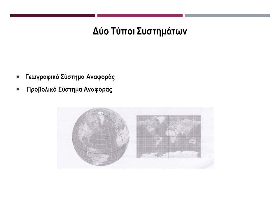 Δύο Τύποι Συστημάτων  Γεωγραφικό Σύστημα Αναφοράς  Προβολικό Σύστημα Αναφοράς