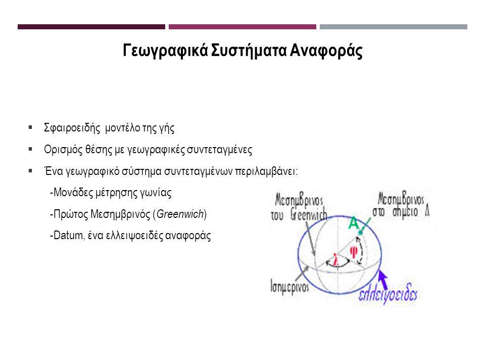Γεωγραφικά Συστήματα Αναφοράς  Σφαιροειδής μοντέλο της γής  Ορισμός θέσης με γεωγραφικές συντεταγμένες  Ένα γεωγραφικό σύστημα συντεταγμένων περιλαμβάνει: -Μονάδες μέτρησης γωνίας -Πρώτος Μεσημβρινός ( Greenwich ) -Datum, ένα ελλειψοειδές αναφοράς