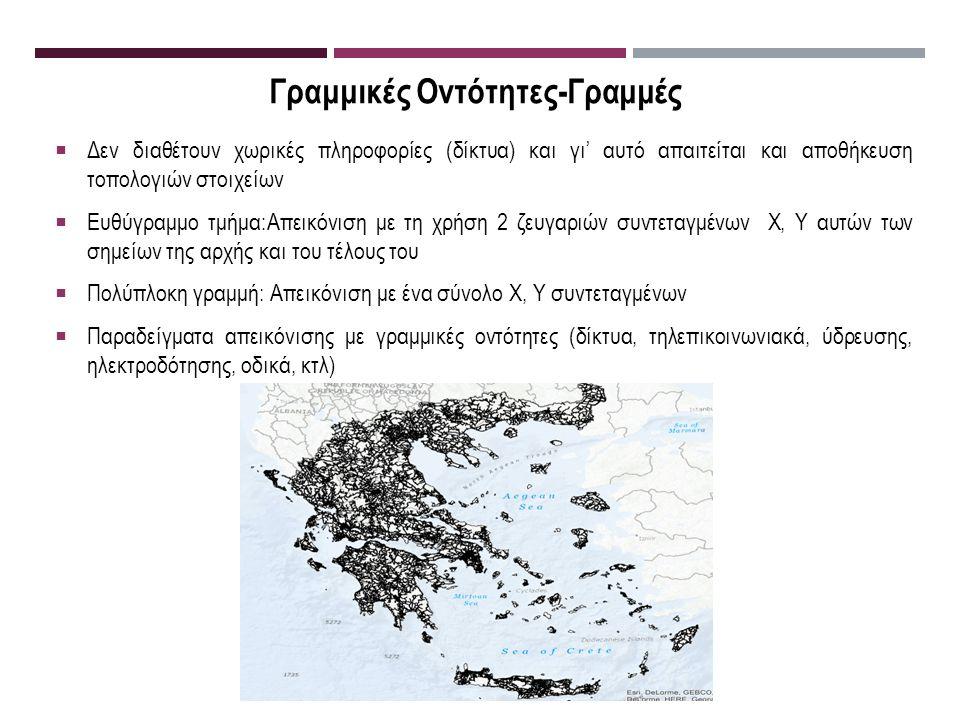 Γραμμικές Οντότητες-Γραμμές  Δεν διαθέτουν χωρικές πληροφορίες (δίκτυα) και γι' αυτό απαιτείται και αποθήκευση τοπολογιών στοιχείων  Ευθύγραμμο τμήμα:Απεικόνιση με τη χρήση 2 ζευγαριών συντεταγμένων Χ, Υ αυτών των σημείων της αρχής και του τέλους του  Πολύπλοκη γραμμή: Απεικόνιση με ένα σύνολο Χ, Υ συντεταγμένων  Παραδείγματα απεικόνισης με γραμμικές οντότητες (δίκτυα, τηλεπικοινωνιακά, ύδρευσης, ηλεκτροδότησης, οδικά, κτλ)