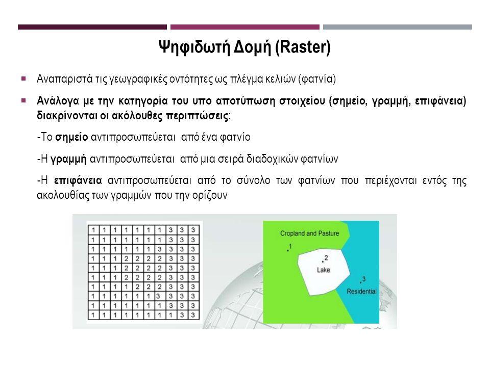 Ψηφιδωτή Δομή (Raster)  Αναπαριστά τις γεωγραφικές οντότητες ως πλέγμα κελιών (φατνία)  Ανάλογα με την κατηγορία του υπο αποτύπωση στοιχείου (σημείο, γραμμή, επιφάνεια) διακρίνονται οι ακόλουθες περιπτώσεις : -Το σημείο αντιπροσωπεύεται από ένα φατνίο -Η γραμμή αντιπροσωπεύεται από μια σειρά διαδοχικών φατνίων -Η επιφάνεια αντιπροσωπεύεται από το σύνολο των φατνίων που περιέχονται εντός της ακολουθίας των γραμμών που την ορίζουν
