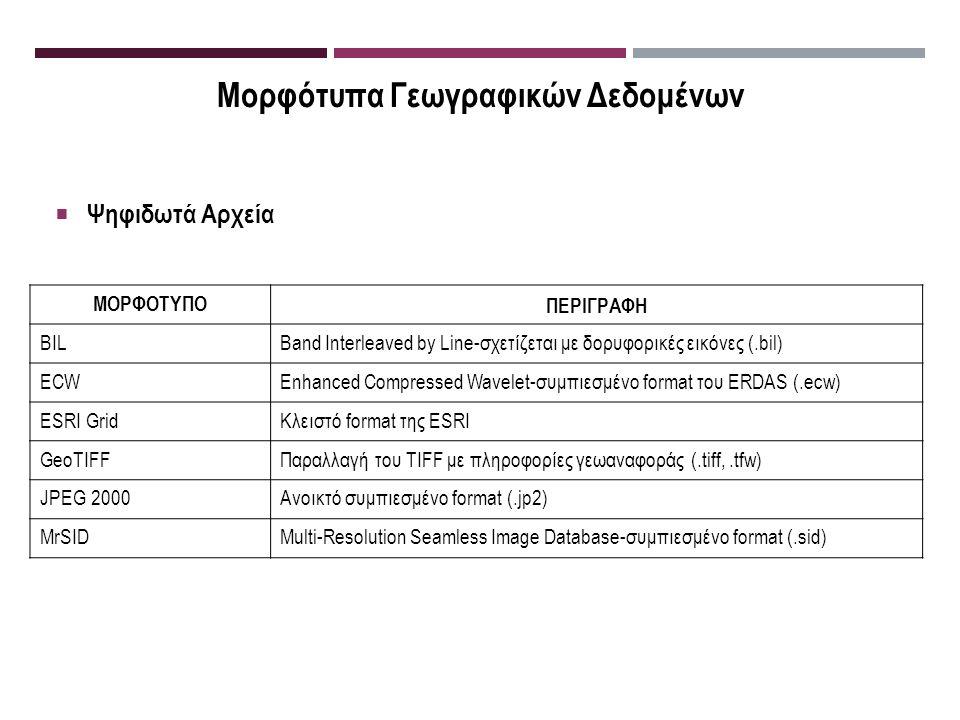 Μορφότυπα Γεωγραφικών Δεδομένων  Ψηφιδωτά Αρχεία ΜΟΡΦΟΤΥΠΟ ΠΕΡΙΓΡΑΦΗ BILBand Interleaved by Line-σχετίζεται με δορυφορικές εικόνες (.bil) ECWEnhanced Compressed Wavelet-συμπιεσμένο format του ERDAS (.ecw) ESRI GridΚλειστό format της ESRI GeoTIFFΠαραλλαγή του TIFF με πληροφορίες γεωαναφοράς (.tiff,.tfw) JPEG 2000Ανοικτό συμπιεσμένο format (.jp2) MrSIDMulti-Resolution Seamless Image Database-συμπιεσμένο format (.sid)