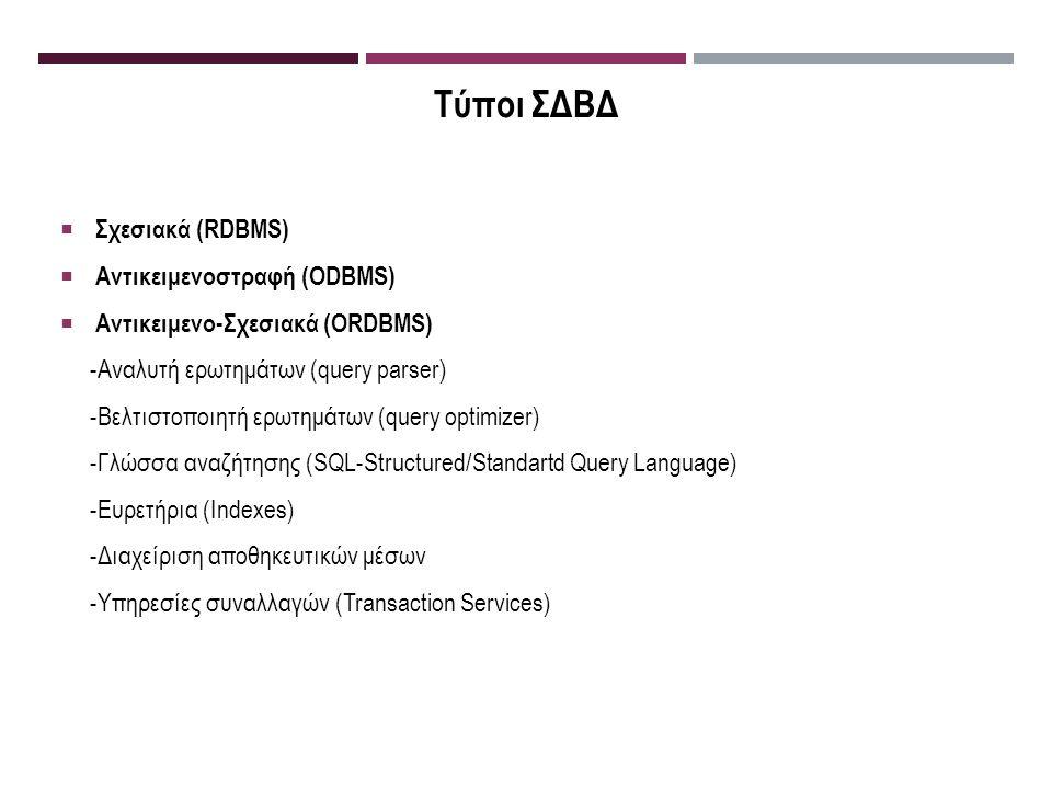 Τύποι ΣΔΒΔ  Σχεσιακά (RDBMS)  Αντικειμενοστραφή (ODBMS)  Αντικειμενο-Σχεσιακά (ORDBMS) -Αναλυτή ερωτημάτων (query parser) -Βελτιστοποιητή ερωτημάτων (query optimizer) -Γλώσσα αναζήτησης (SQL-Structured/Standartd Query Language) -Ευρετήρια (Indexes) -Διαχείριση αποθηκευτικών μέσων -Υπηρεσίες συναλλαγών (Transaction Services)