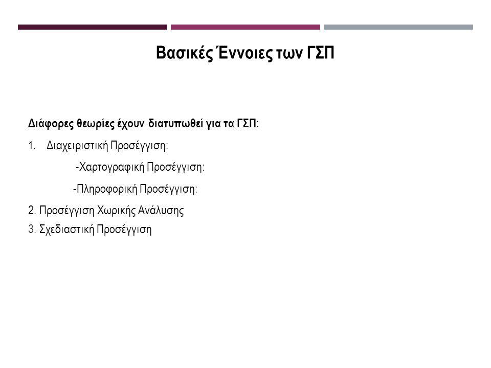 Δεδομένα από Εξωτερικές Πηγές  Γεωγραφική Υπηρεσία Στρατού (ΓΥΣ)  Υδρογραφική Υπηρεσία Πολεμικού Ναυτικού (ΥΥΠΝ)  Υπουργείο Περιβάλλοντος  Εθνική Στατιστική Υπηρεσία Ελλάδος (ΕΛΣΤΑΤ πρώην ΕΣΥΕ)  Κτηματική Εταιρεία του Δημοσίου (ΚΕΔ)  Οργ.