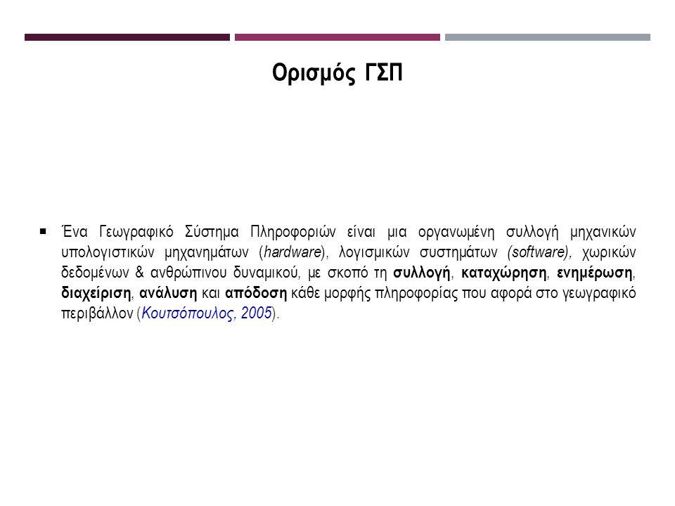 Δεδομένα από Εξωτερικές Πηγές  Διαδίκτυο -geodata.gov.gr -Υπηρεσίες φορέων -Web Services -Ορθοφωτογραφίες Εθνικού Κτηματολογίου
