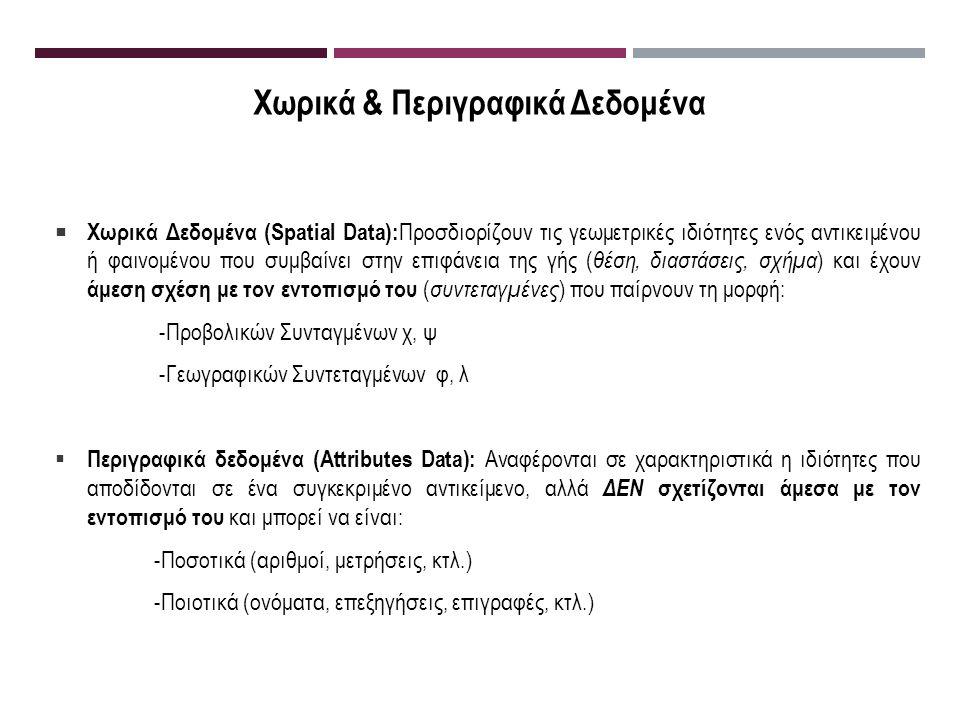 Μορφότυπα Γεωγραφικών Δεδομένων  Διανυσματικά Αρχεία ΜΟΡΦΟΤΥΠΟΠΕΡΙΓΡΑΦΗ AutoCAD DXFΣυνήθως αφορά ισοϋψείς καμπύλες (.dxf) XYZΚαρτεσιανές συντεταγμένες (χ,y,z) (.xyz) CoverageΚλειστό υβριδικό format της ESRI GMLΑνοικτό πρότυπο του OpenGIS βασισμένο στην XML για ανταλλαγή δεδομένων GIS (.gml) GeoMediaFormat της Intergraph που βασίζεται στη MS Access (.