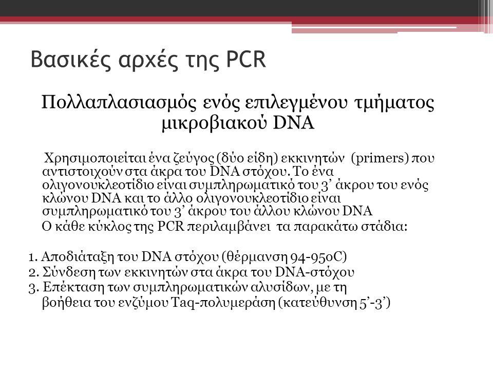 Βασικές αρχές της PCR Πολλαπλασιασμός ενός επιλεγμένου τμήματος μικροβιακού DNA Χρησιμοποιείται ένα ζεύγος (δύο είδη) εκκινητών (primers) που αντιστοιχούν στα άκρα του DNA στόχου.