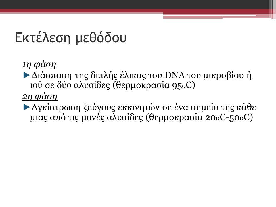 Εκτέλεση μεθόδου 1η φάση ► Διάσπαση της διπλής έλικας του DNA του μικροβίου ή ιού σε δύο αλυσίδες (θερμοκρασία 95 ο C) 2η φάση ► Αγκίστρωση ζεύγους εκκινητών σε ένα σημείο της κάθε μιας από τις μονές αλυσίδες (θερμοκρασία 20 ο C-50 ο C)