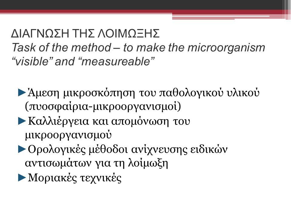 ΔΙΑΓΝΩΣΗ ΤΗΣ ΛΟΙΜΩΞΗΣ Task of the method – to make the microorganism visible and measureable ► Άμεση μικροσκόπηση του παθολογικού υλικού (πυοσφαίρια-μικροοργανισμοί) ► Καλλιέργεια και απομόνωση του μικροοργανισμού ► Ορολογικές μέθοδοι ανίχνευσης ειδικών αντισωμάτων για τη λοίμωξη ► Μοριακές τεχνικές