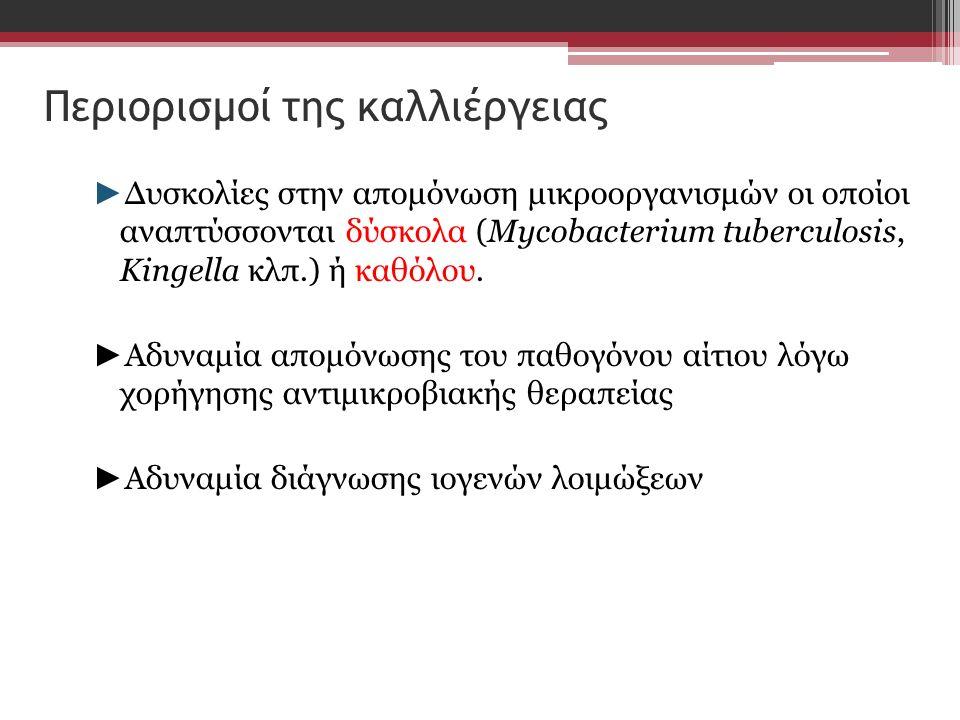 Περιορισμοί της καλλιέργειας ► Δυσκολίες στην απομόνωση μικροοργανισμών οι οποίοι αναπτύσσονται δύσκολα (Mycobacterium tuberculosis, Kingella κλπ.) ή καθόλου.