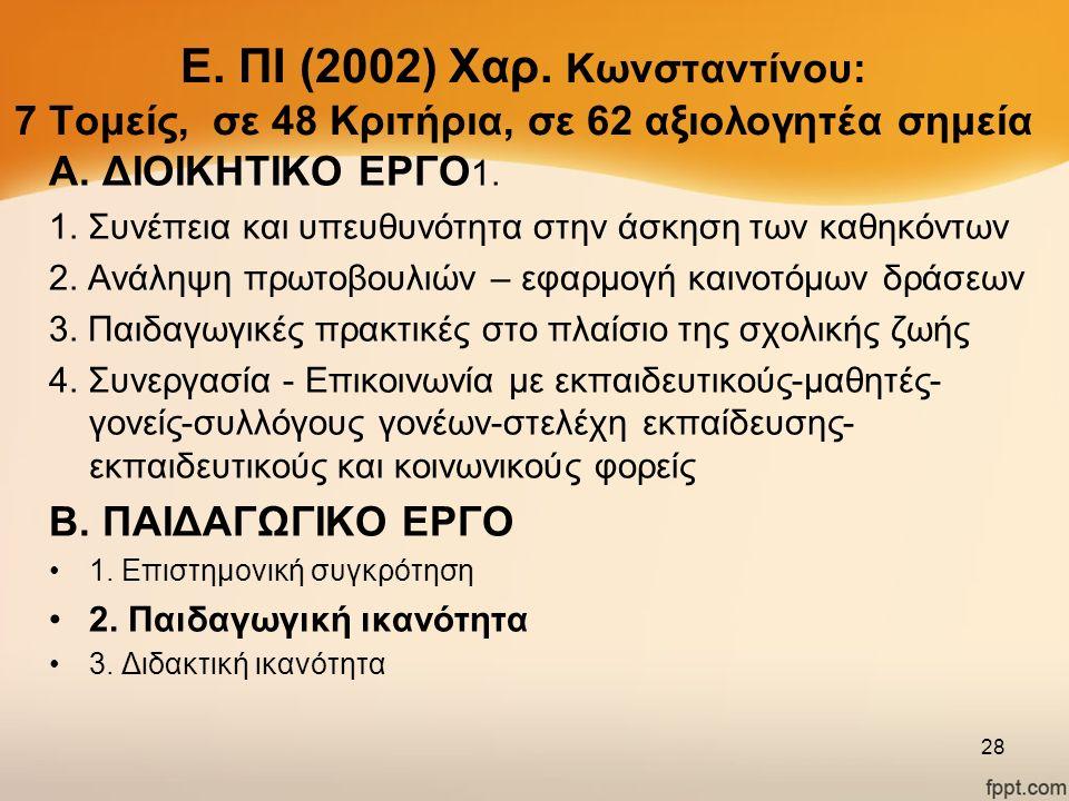 Ε. ΠΙ (2002) Χαρ. Κωνσταντίνου: 7 Τομείς, σε 48 Κριτήρια, σε 62 αξιολογητέα σημεία Α. ΔΙΟΙΚΗΤΙΚΟ ΕΡΓΟ 1. 1. Συνέπεια και υπευθυνότητα στην άσκηση των