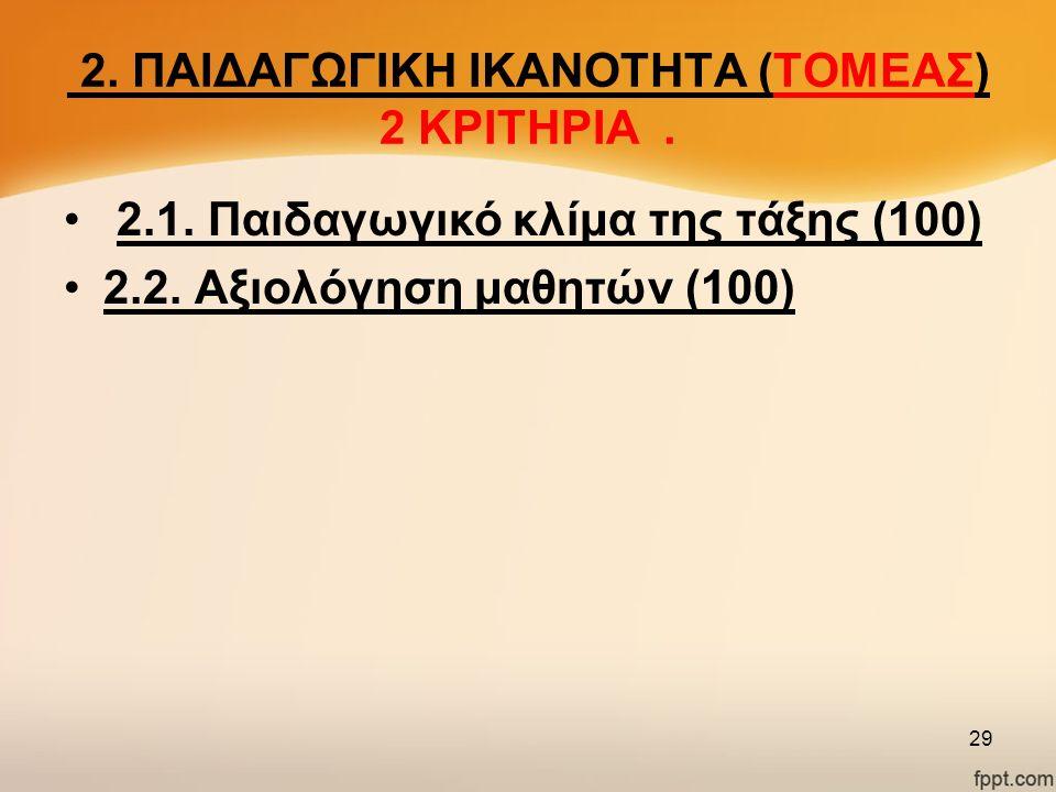 2. ΠΑΙΔΑΓΩΓΙΚΗ ΙΚΑΝΟΤΗΤΑ (ΤΟΜΕΑΣ) 2 ΚΡΙΤΗΡΙΑ. 2.1. Παιδαγωγικό κλίμα της τάξης (100) 2.2. Αξιολόγηση μαθητών (100) 29