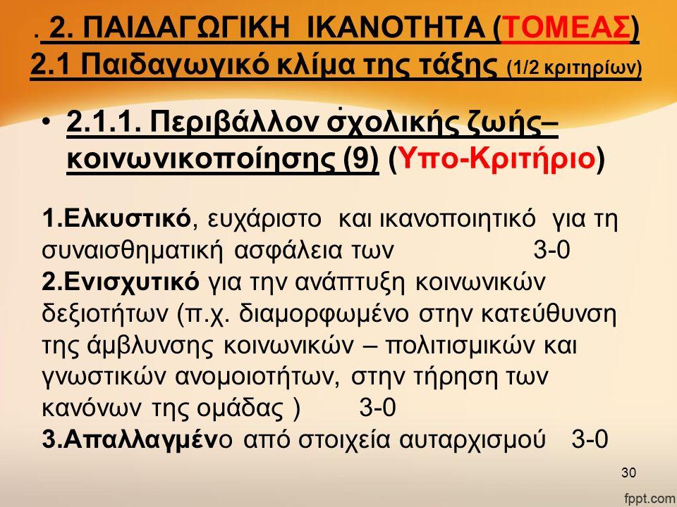 2. ΠΑΙΔΑΓΩΓΙΚΗ ΙΚΑΝΟΤΗΤΑ (ΤΟΜΕΑΣ) 2.1 Παιδαγωγικό κλίμα της τάξης (1/2 κριτηρίων).