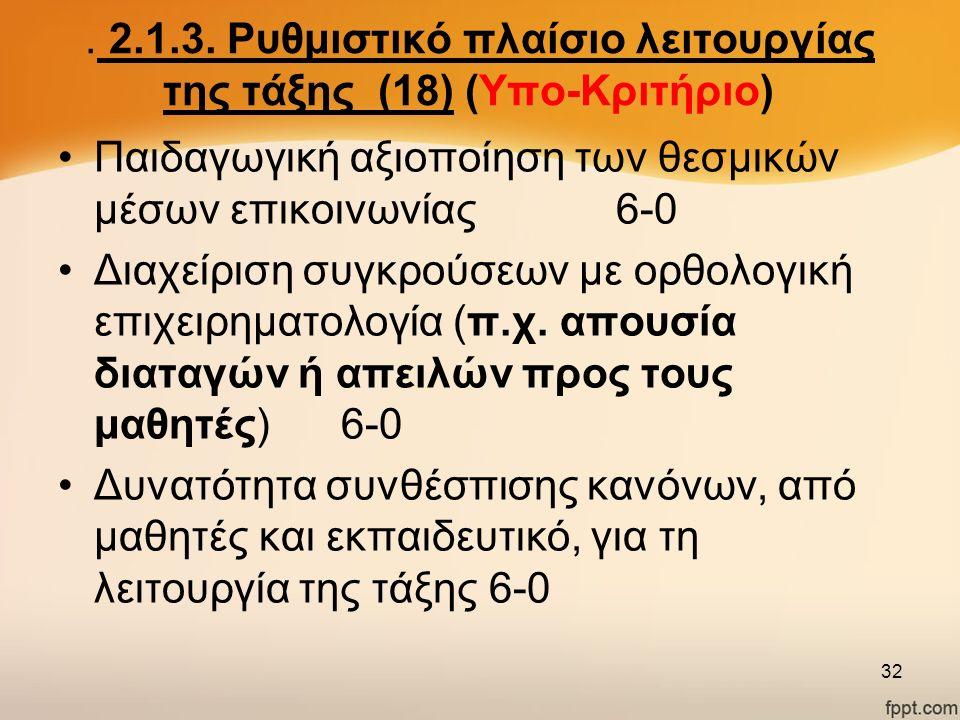 . 2.1.3. Ρυθμιστικό πλαίσιο λειτουργίας της τάξης (18) (Υπο-Κριτήριο). Παιδαγωγική αξιοποίηση των θεσμικών μέσων επικοινωνίας 6-0 Διαχείριση συγκρούσε