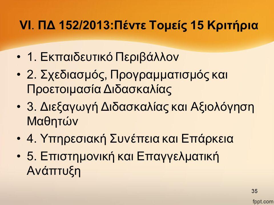 VΙ. ΠΔ 152/2013:Πέντε Τομείς 15 Κριτήρια 1. Εκπαιδευτικό Περιβάλλον 2. Σχεδιασμός, Προγραμματισμός και Προετοιμασία Διδασκαλίας 3. Διεξαγωγή Διδασκαλί