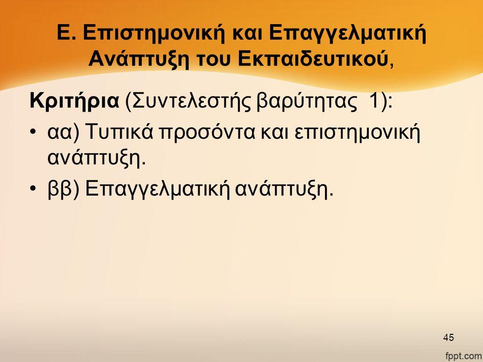 Ε. Επιστημονική και Επαγγελματική Ανάπτυξη του Εκπαιδευτικού, Κριτήρια (Συντελεστής βαρύτητας 1): αα) Τυπικά προσόντα και επιστημονική ανάπτυξη. ββ) Ε