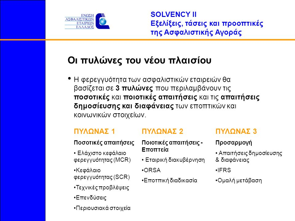 Η στρατηγική ενσωμάτωση της Διαχείρισης Κινδύνων Τα βασικά χαρακτηριστικά: Αλλαγή εταιρικής κουλτούρας (στη λήψη διοικητικών αποφάσεων...για την ανάληψη κινδύνου).