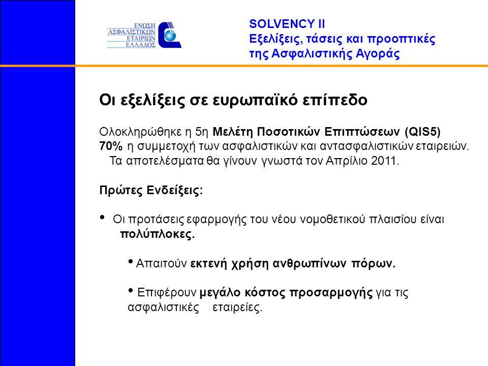 Οι εξελίξεις σε ευρωπαϊκό επίπεδο Ολοκληρώθηκε η 5η Μελέτη Ποσοτικών Επιπτώσεων (QIS5) 70% η συμμετοχή των ασφαλιστικών και αντασφαλιστικών εταιρειών.