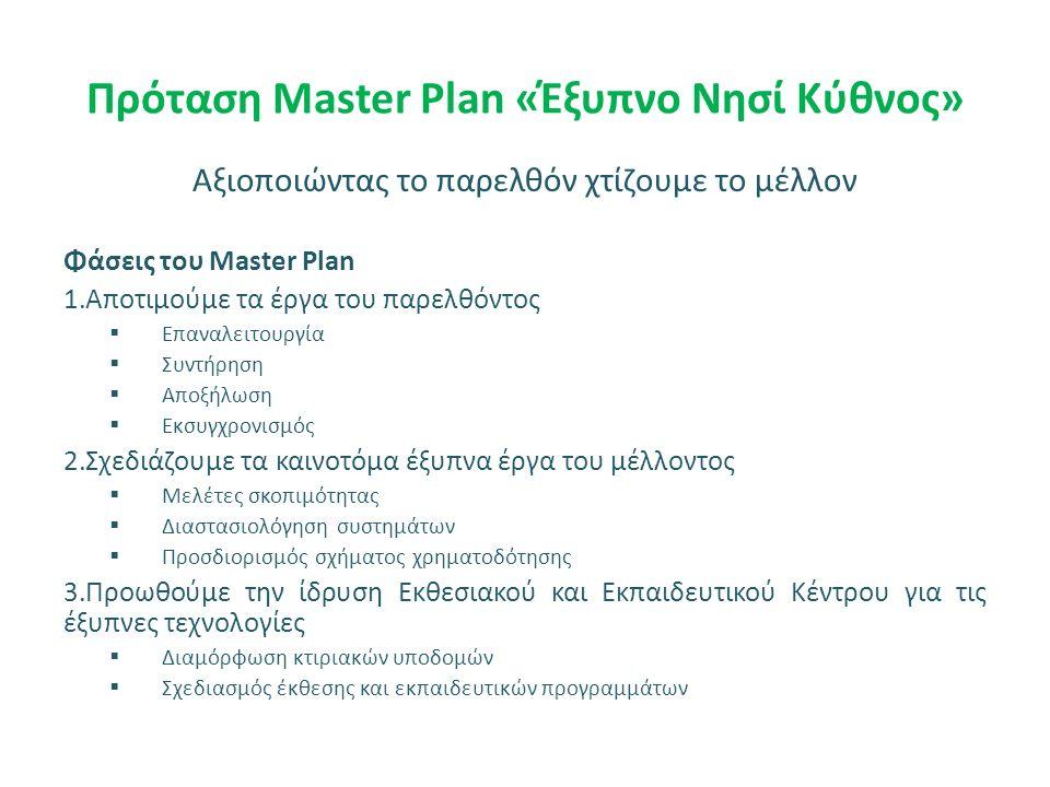 Πρόταση Master Plan «Έξυπνο Νησί Κύθνος» Αξιοποιώντας το παρελθόν χτίζουμε το μέλλον Φάσεις του Master Plan 1.Αποτιμούμε τα έργα του παρελθόντος  Επαναλειτουργία  Συντήρηση  Αποξήλωση  Εκσυγχρονισμός 2.Σχεδιάζουμε τα καινοτόμα έξυπνα έργα του μέλλοντος  Μελέτες σκοπιμότητας  Διαστασιολόγηση συστημάτων  Προσδιορισμός σχήματος χρηματοδότησης 3.Προωθούμε την ίδρυση Εκθεσιακού και Εκπαιδευτικού Κέντρου για τις έξυπνες τεχνολογίες  Διαμόρφωση κτιριακών υποδομών  Σχεδιασμός έκθεσης και εκπαιδευτικών προγραμμάτων