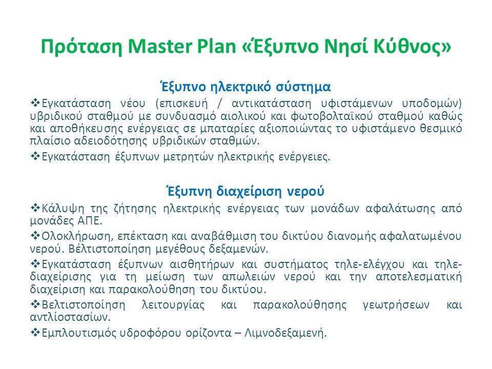 Πρόταση Master Plan «Έξυπνο Νησί Κύθνος» Έξυπνο ηλεκτρικό σύστημα  Εγκατάσταση νέου (επισκευή / αντικατάσταση υφιστάμενων υποδομών) υβριδικού σταθμού με συνδυασμό αιολικού και φωτοβολταϊκού σταθμού καθώς και αποθήκευσης ενέργειας σε μπαταρίες αξιοποιώντας το υφιστάμενο θεσμικό πλαίσιο αδειοδότησης υβριδικών σταθμών.
