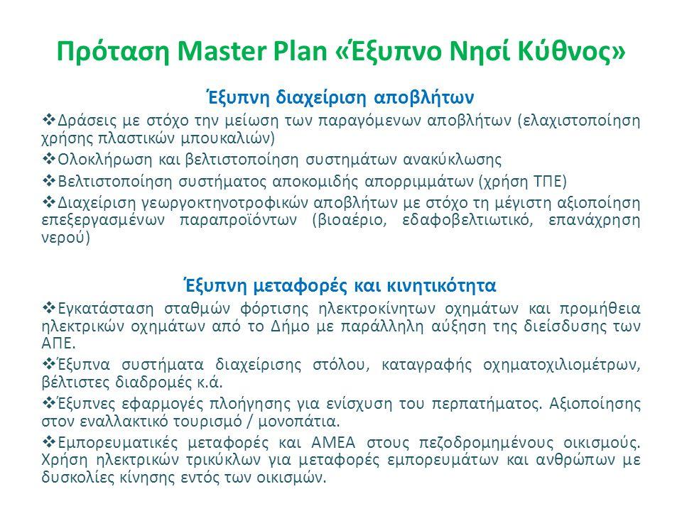 Πρόταση Master Plan «Έξυπνο Νησί Κύθνος» Έξυπνη διαχείριση αποβλήτων  Δράσεις με στόχο την μείωση των παραγόμενων αποβλήτων (ελαχιστοποίηση χρήσης πλαστικών μπουκαλιών)  Ολοκλήρωση και βελτιστοποίηση συστημάτων ανακύκλωσης  Βελτιστοποίηση συστήματος αποκομιδής απορριμμάτων (χρήση ΤΠΕ)  Διαχείριση γεωργοκτηνοτροφικών αποβλήτων με στόχο τη μέγιστη αξιοποίηση επεξεργασμένων παραπροϊόντων (βιοαέριο, εδαφοβελτιωτικό, επανάχρηση νερού) Έξυπνη μεταφορές και κινητικότητα  Εγκατάσταση σταθμών φόρτισης ηλεκτροκίνητων οχημάτων και προμήθεια ηλεκτρικών οχημάτων από το Δήμο με παράλληλη αύξηση της διείσδυσης των ΑΠΕ.
