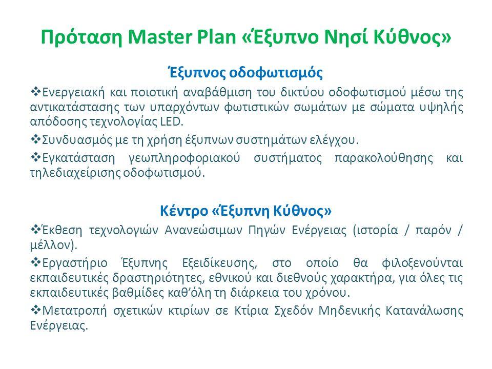 Πρόταση Master Plan «Έξυπνο Νησί Κύθνος» Έξυπνος οδοφωτισμός  Ενεργειακή και ποιοτική αναβάθμιση του δικτύου οδοφωτισμού μέσω της αντικατάστασης των