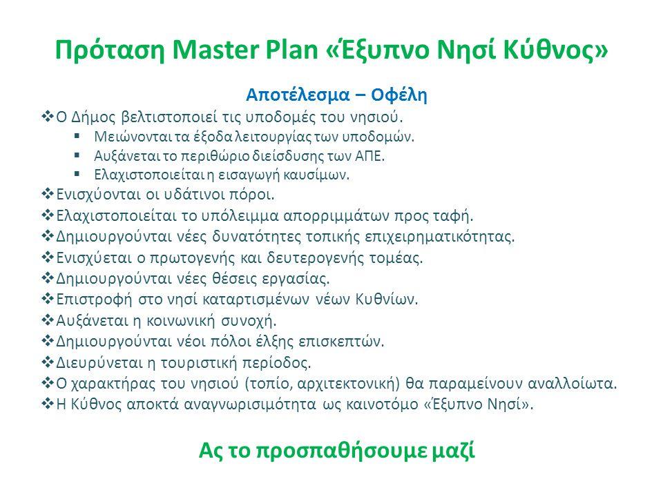 Πρόταση Master Plan «Έξυπνο Νησί Κύθνος» Αποτέλεσμα – Οφέλη  Ο Δήμος βελτιστοποιεί τις υποδομές του νησιού.  Μειώνονται τα έξοδα λειτουργίας των υπο