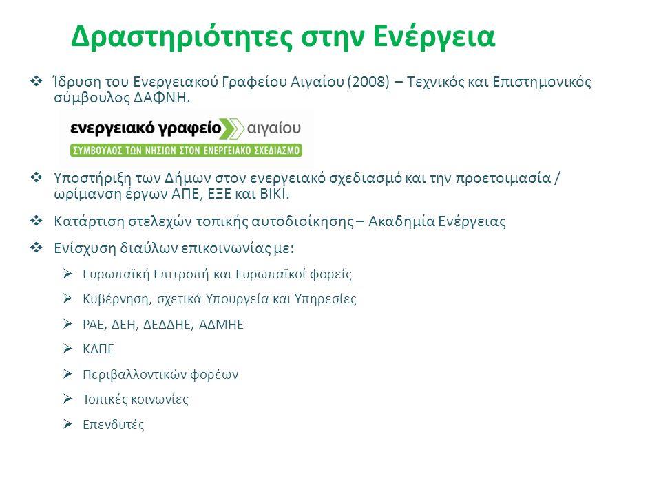 Δραστηριότητες στην Ενέργεια  Ίδρυση του Ενεργειακού Γραφείου Αιγαίου (2008) – Τεχνικός και Επιστημονικός σύμβουλος ΔΑΦΝΗ.  Υποστήριξη των Δήμων στο