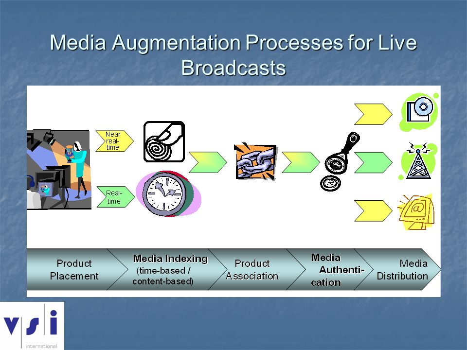 Media Augmentation Processes for Live Broadcasts