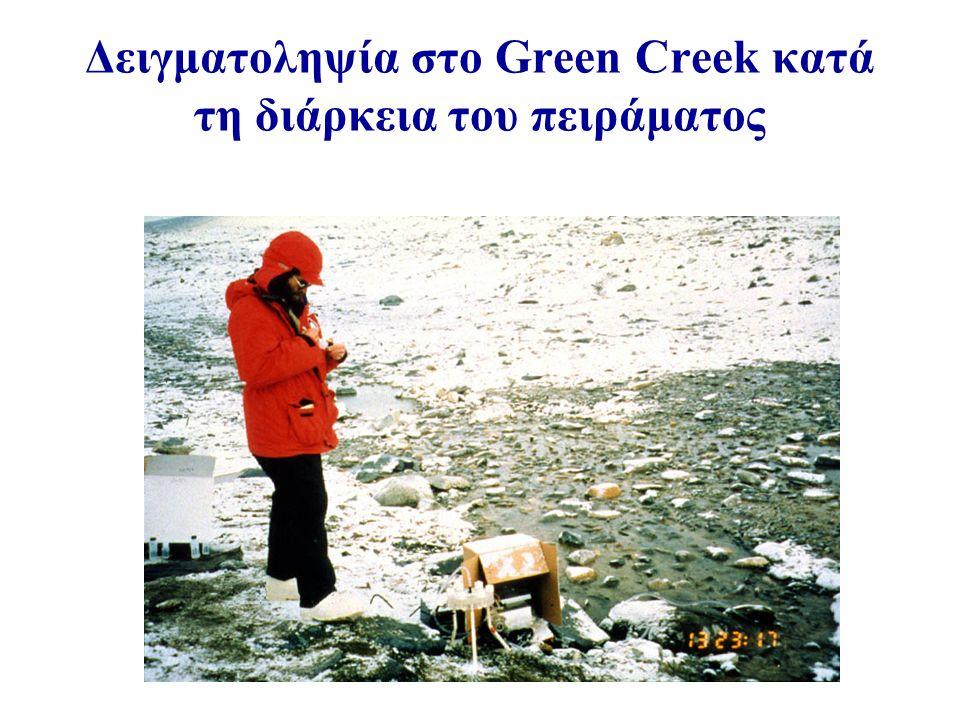 Δειγματοληψία στο Green Creek κατά τη διάρκεια του πειράματος
