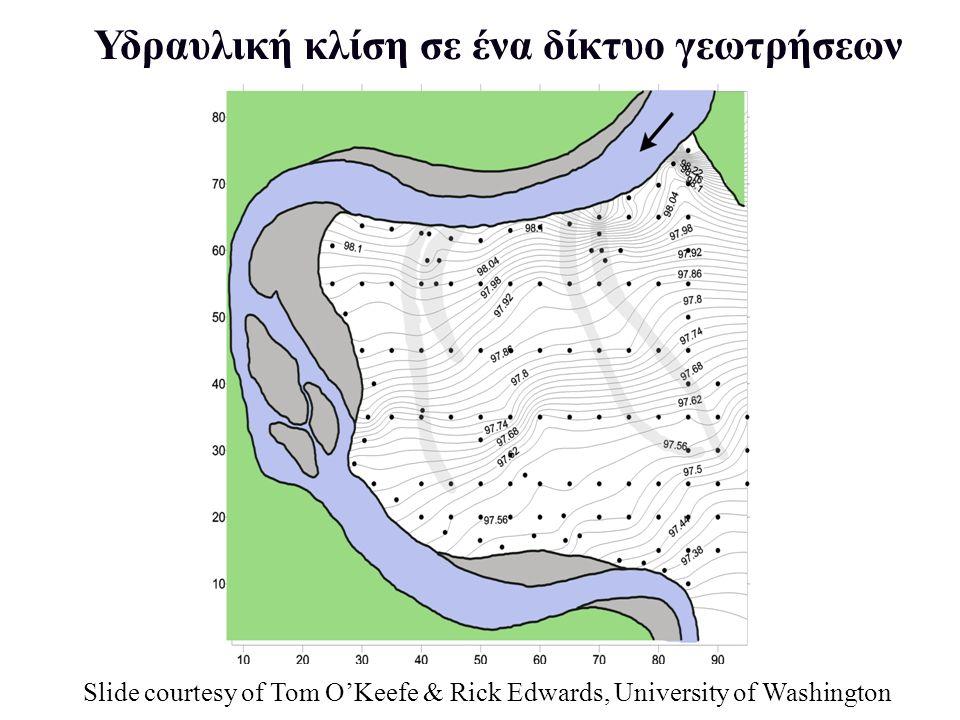 Υδραυλική κλίση σε ένα δίκτυο γεωτρήσεων Slide courtesy of Tom O'Keefe & Rick Edwards, University of Washington