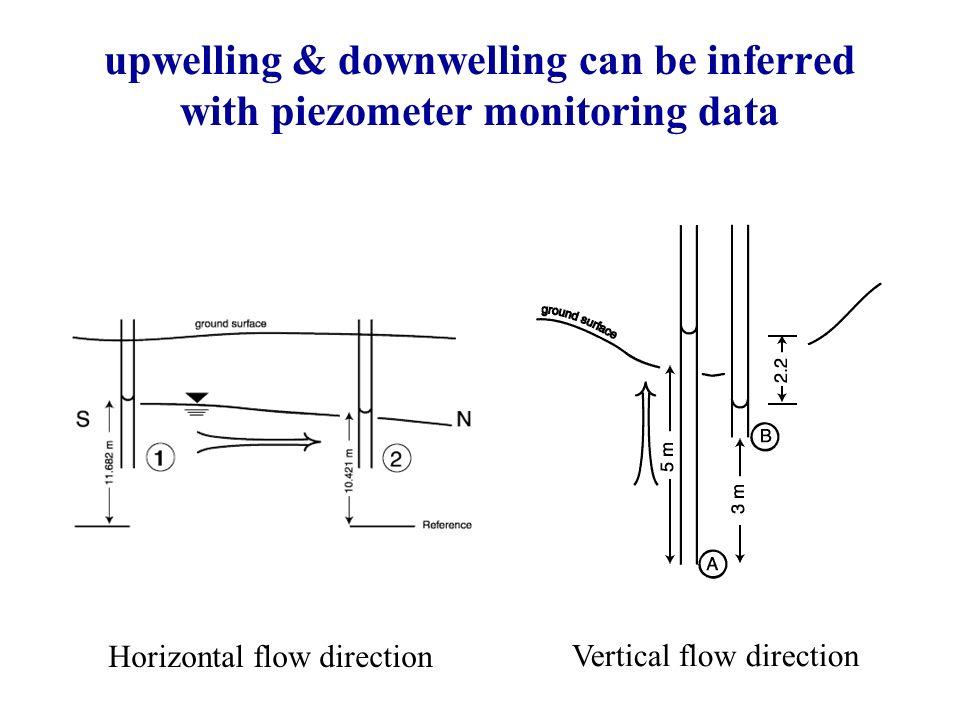 Hydrometric measurements at Rio Calavares, NM Photo courtesy of Michelle Baker, Utah State University
