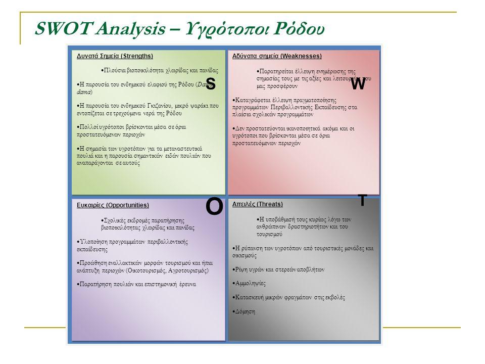 SWOT Analysis – Υγρότοποι Ρόδου Δυνατά Σημεία (Strengths)  Πλούσια βιοποικιλότητα χλωρίδας και πανίδας  Η παρουσία του ενδημικού ελαφιού της Ρόδου (
