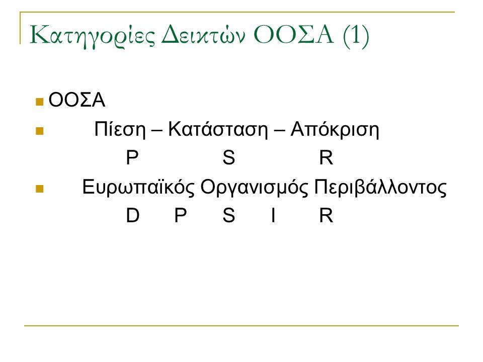 ΟΟΣΑ Πίεση – Κατάσταση – Απόκριση PSR Ευρωπαϊκός Οργανισμός Περιβάλλοντος D P S I R Κατηγορίες Δεικτών ΟΟΣΑ (1)