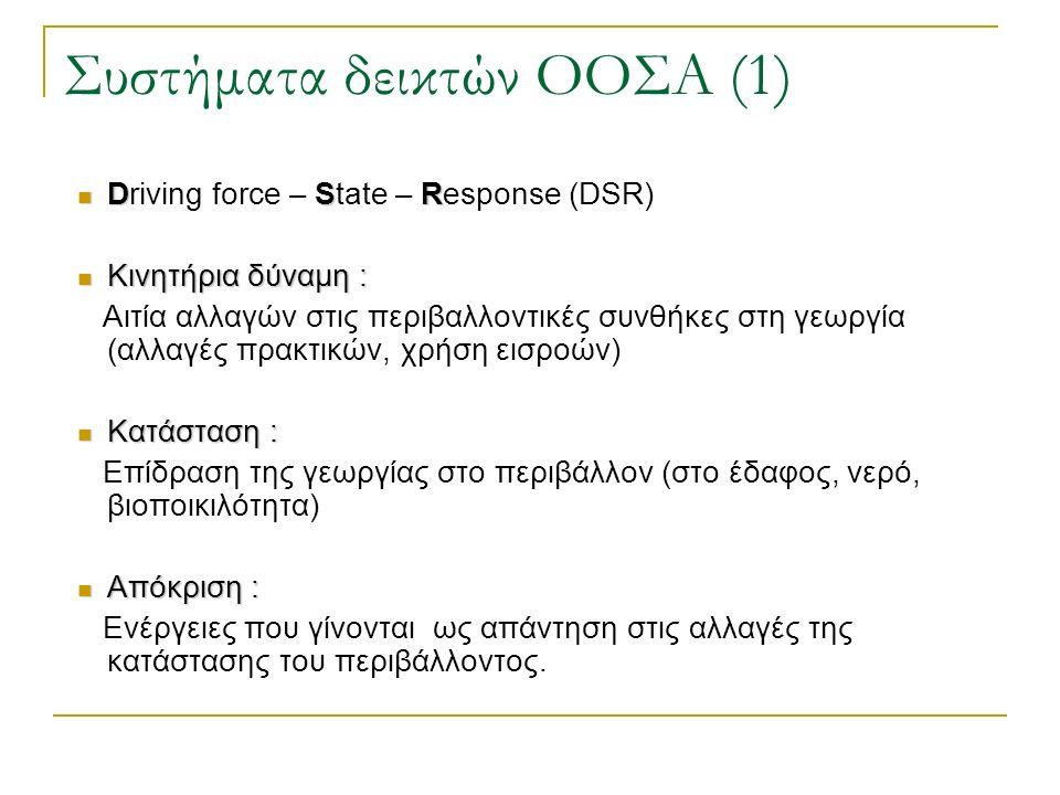 Συστήματα δεικτών ΟΟΣΑ (1) DSR Driving force – State – Response (DSR) Κινητήρια δύναμη : Κινητήρια δύναμη : Αιτία αλλαγών στις περιβαλλοντικές συνθήκες στη γεωργία (αλλαγές πρακτικών, χρήση εισροών) Κατάσταση : Κατάσταση : Επίδραση της γεωργίας στο περιβάλλον (στο έδαφος, νερό, βιοποικιλότητα) Απόκριση : Απόκριση : Ενέργειες που γίνονται ως απάντηση στις αλλαγές της κατάστασης του περιβάλλοντος.