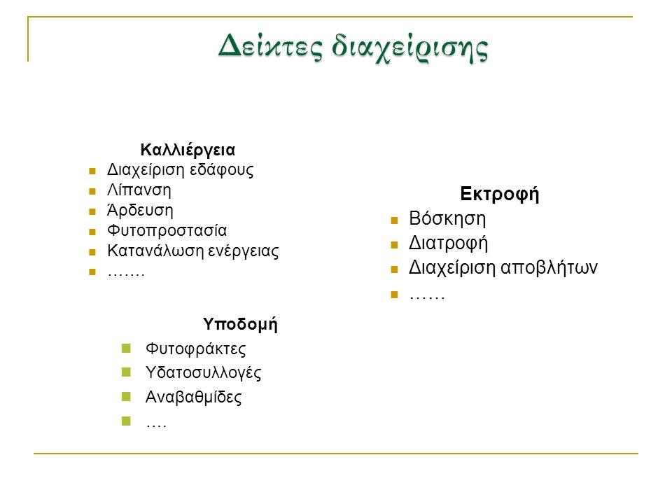Καλλιέργεια Διαχείριση εδάφους Λίπανση Άρδευση Φυτοπροστασία Κατανάλωση ενέργειας …….