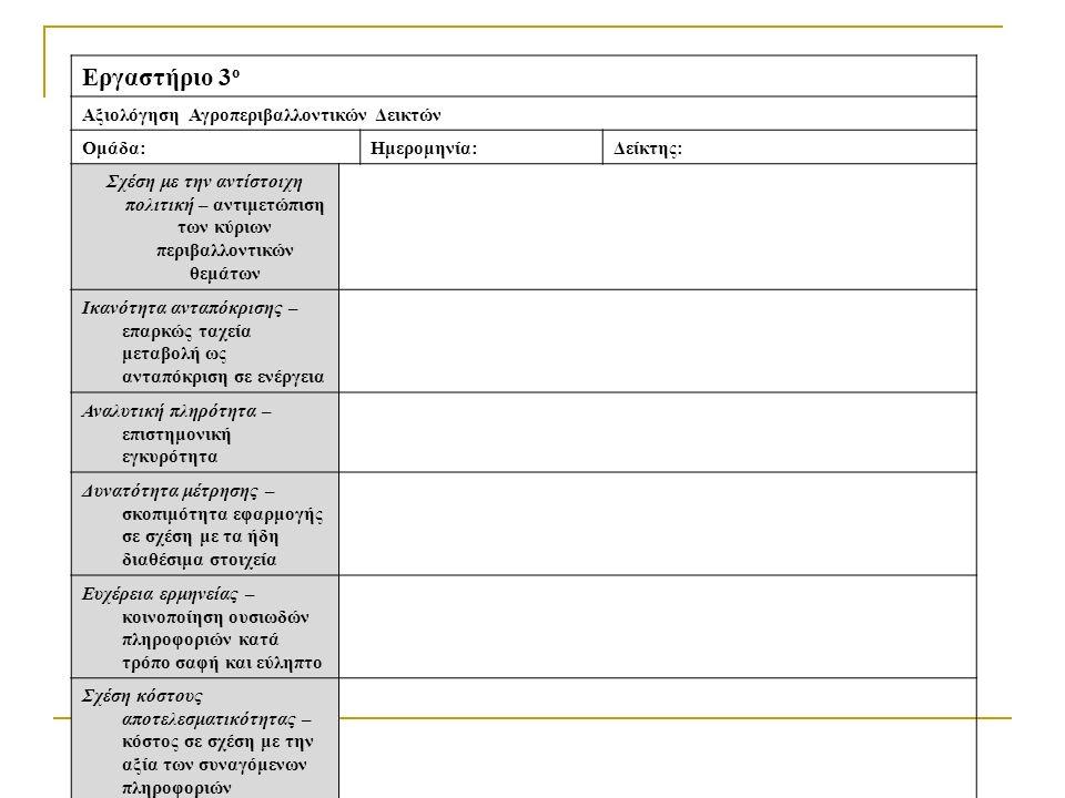 Εργαστήριο 3 ο Αξιολόγηση Αγροπεριβαλλοντικών Δεικτών Ομάδα:Ημερομηνία:Δείκτης: Σχέση με την αντίστοιχη πολιτική – αντιμετώπιση των κύριων περιβαλλοντικών θεμάτων Ικανότητα ανταπόκρισης – επαρκώς ταχεία μεταβολή ως ανταπόκριση σε ενέργεια Αναλυτική πληρότητα – επιστημονική εγκυρότητα Δυνατότητα μέτρησης – σκοπιμότητα εφαρμογής σε σχέση με τα ήδη διαθέσιμα στοιχεία Ευχέρεια ερμηνείας – κοινοποίηση ουσιωδών πληροφοριών κατά τρόπο σαφή και εύληπτο Σχέση κόστους αποτελεσματικότητας – κόστος σε σχέση με την αξία των συναγόμενων πληροφοριών