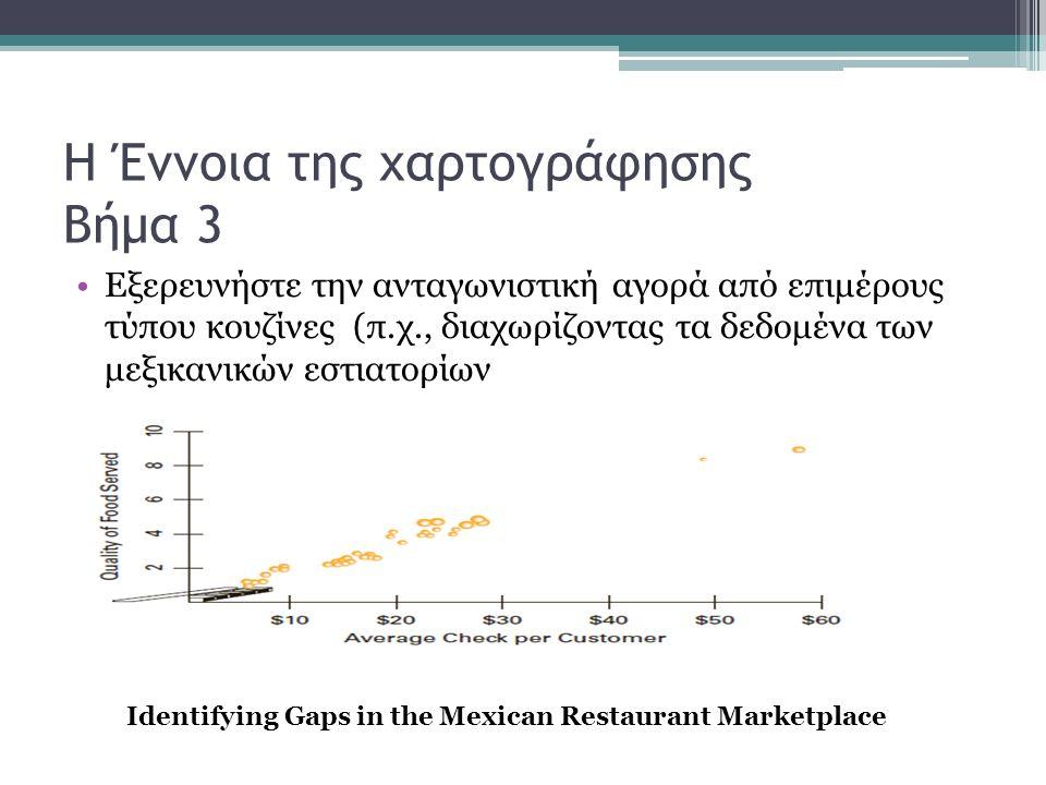 Η Έννοια της χαρτογράφησης Βήμα 3 Εξερευνήστε την ανταγωνιστική αγορά από επιμέρους τύπου κουζίνες (π.χ., διαχωρίζοντας τα δεδομένα των μεξικανικών εστιατορίων Identifying Gaps in the Mexican Restaurant Marketplace