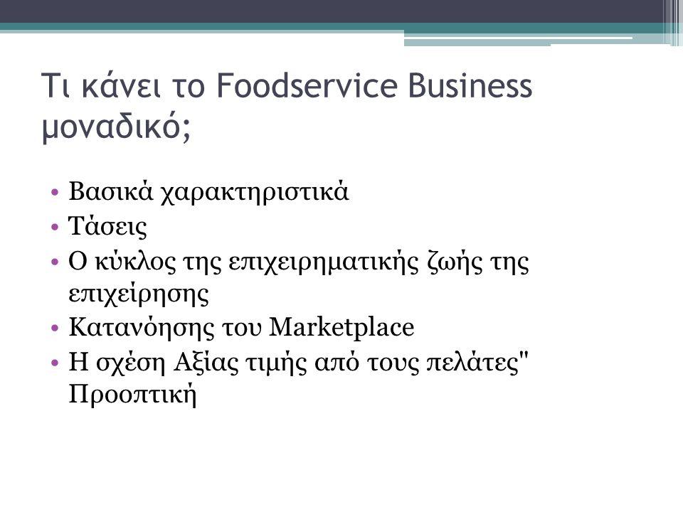 Τι κάνει το Foodservice Business μοναδικό; Βασικά χαρακτηριστικά Τάσεις Ο κύκλος της επιχειρηματικής ζωής της επιχείρησης Κατανόησης του Marketplace Η σχέση Αξίας τιμής από τους πελάτες Προοπτική