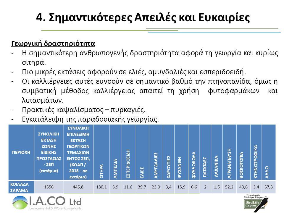 4. Σημαντικότερες Απειλές και Ευκαιρίες Γεωργική δραστηριότητα -Η σημαντικότερη ανθρωπογενής δραστηριότητα αφορά τη γεωργία και κυρίως σιτηρά. -Πιο μι