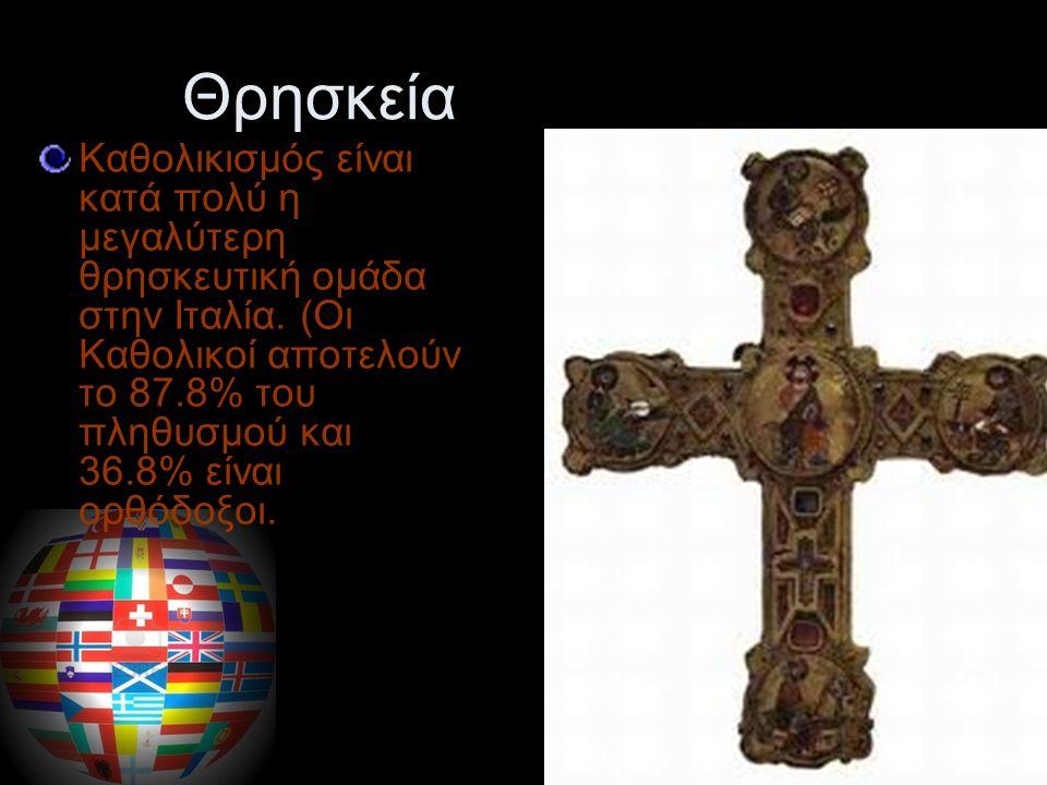Μουσεία Τα Μουσεία Βατικανού (ιταλ.
