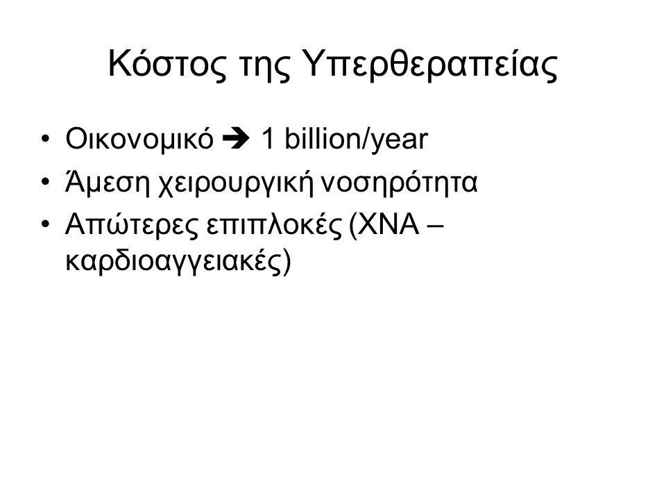 Κόστος της Υπερθεραπείας Οικονομικό  1 billion/year Άμεση χειρουργική νοσηρότητα Απώτερες επιπλοκές (ΧΝΑ – καρδιοαγγειακές)