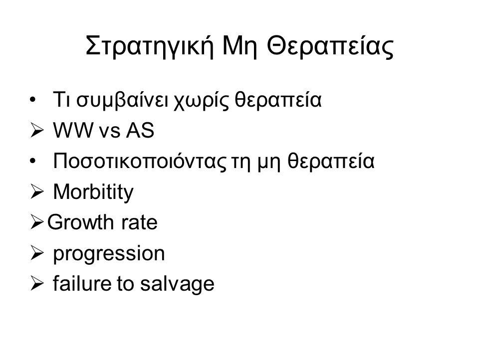 Στρατηγική Μη Θεραπείας Τι συμβαίνει χωρίς θεραπεία  WW vs AS Ποσοτικοποιόντας τη μη θεραπεία  Morbitity  Growth rate  progression  failure to salvage