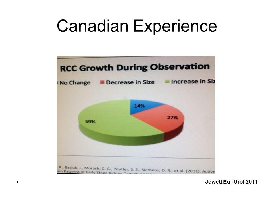 Canadian Experience Jewett Eur Urol 2011