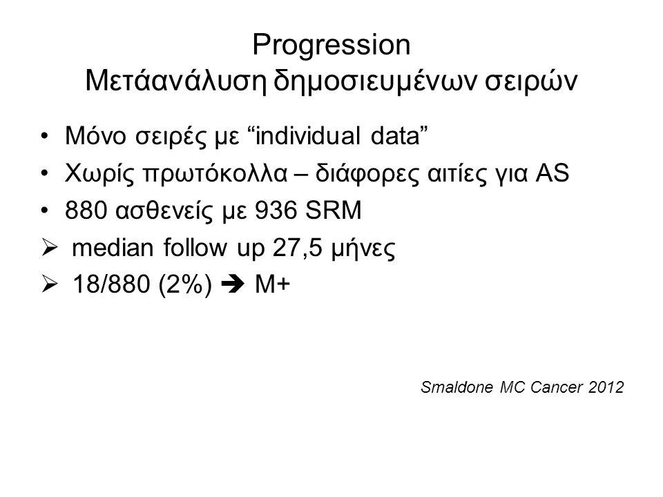 Progression Μετάανάλυση δημοσιευμένων σειρών Μόνο σειρές με individual data Χωρίς πρωτόκολλα – διάφορες αιτίες για AS 880 ασθενείς με 936 SRM  median follow up 27,5 μήνες  18/880 (2%)  Μ+ Smaldone MC Cancer 2012