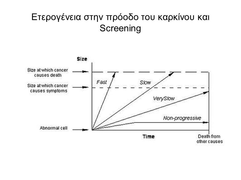 Ετερογένεια στην πρόοδο του καρκίνου και Screening