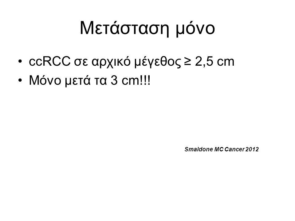 Μετάσταση μόνο ccRCC σε αρχικό μέγεθος ≥ 2,5 cm Μόνο μετά τα 3 cm!!! Smaldone MC Cancer 2012