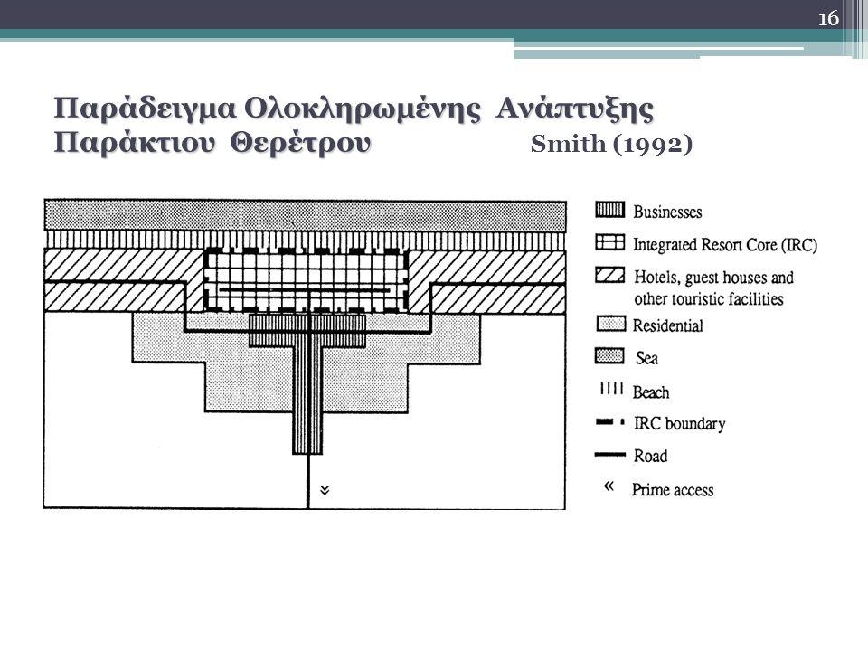 Παράδειγμα Ολοκληρωμένης Ανάπτυξης Παράκτιου Θερέτρου Παράδειγμα Ολοκληρωμένης Ανάπτυξης Παράκτιου Θερέτρου Smith (1992) 16