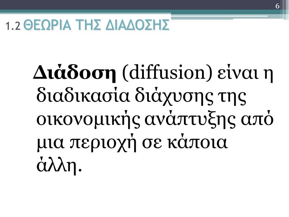 ΘΕΩΡΙΑ ΤΗΣ ΔΙΑΔΟΣΗΣ 1.2 ΘΕΩΡΙΑ ΤΗΣ ΔΙΑΔΟΣΗΣ Διάδοση (diffusion) είναι η διαδικασία διάχυσης της οικονομικής ανάπτυξης από μια περιοχή σε κάποια άλλη.