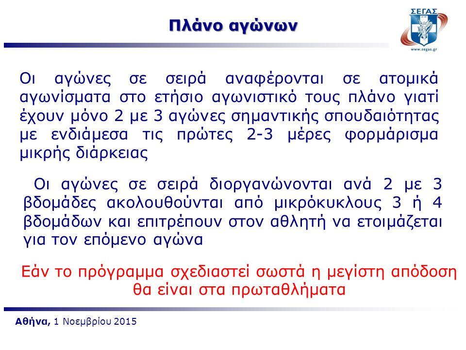 Αθήνα, 1 Νοεμβρίου 2015 Οι αγώνες σε σειρά αναφέρονται σε ατομικά αγωνίσματα στο ετήσιο αγωνιστικό τους πλάνο γιατί έχουν μόνο 2 με 3 αγώνες σημαντική